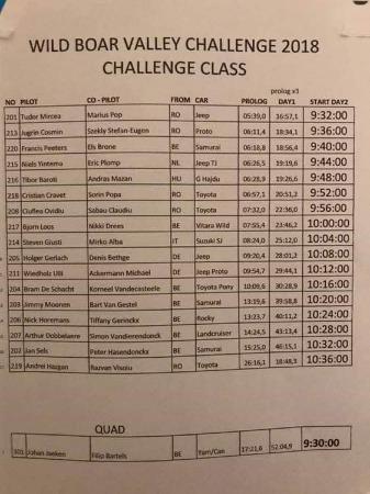 WBVC18-prologue-challenge.jpg